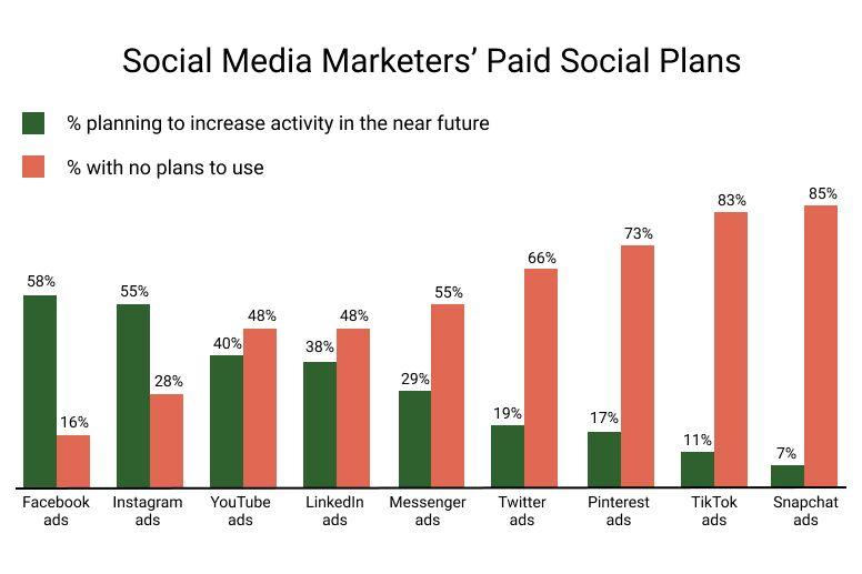 Publicidad en redes sociales.jpg