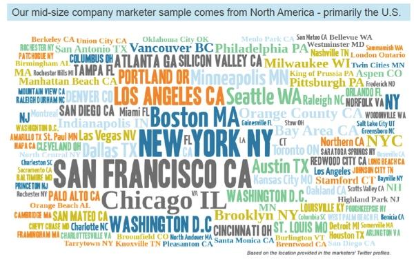 comercializadores-ubicación-leadtail