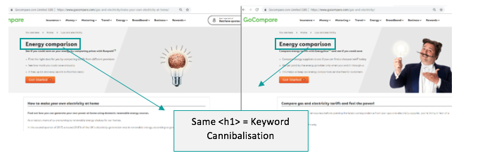 Ejemplo de canibalización de palabras clave en las etiquetas h1 y h2