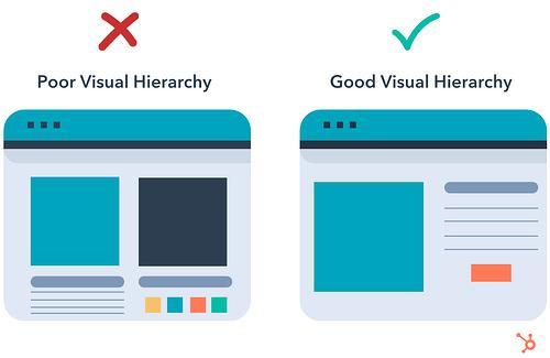 ejemplo de jerarquía visual