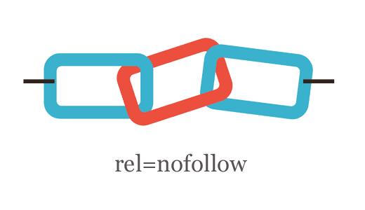Nofollow automáticamente enlaces de WordPress